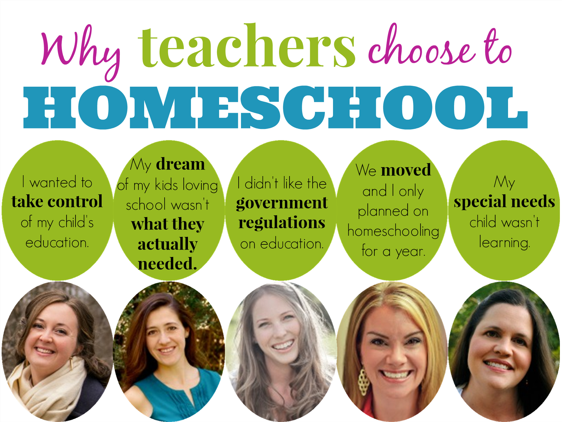 why teachers choose to homeschool series at hip homeschool moms  why teachers homeschool button