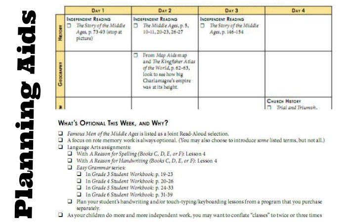Tapestry of Grace Curriculum Overview