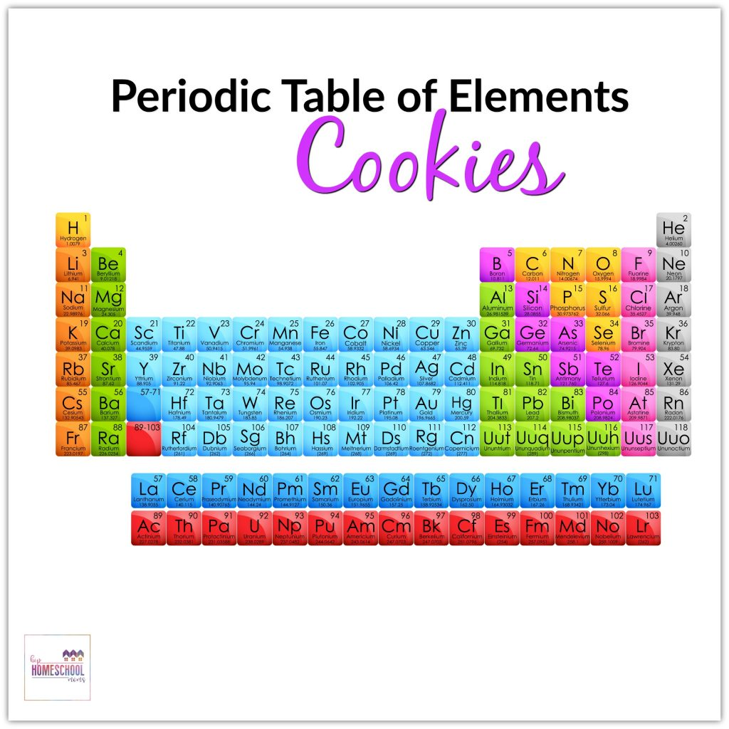 Periodic table of elements project with cookies hip homeschool moms periodic table of elements project gamestrikefo Images
