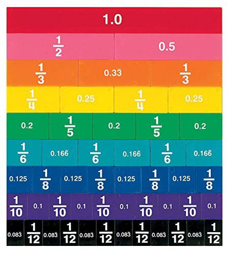 DEAL ALERT: Rainbow Fraction/Decimal Tiles – 39% off!